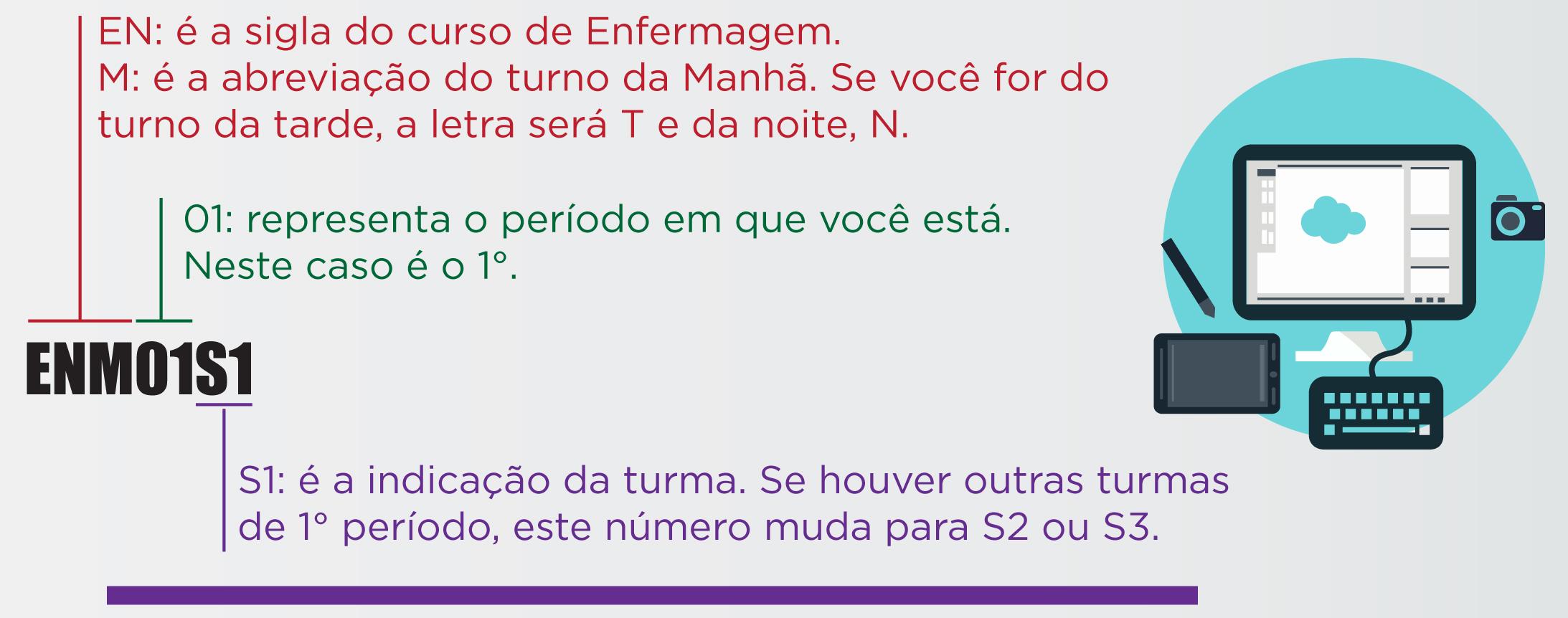 Turma_UniNorte