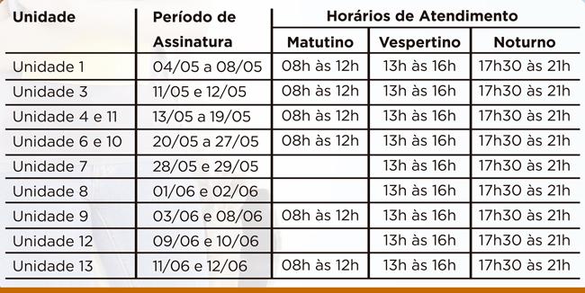 Tabela_ProUni