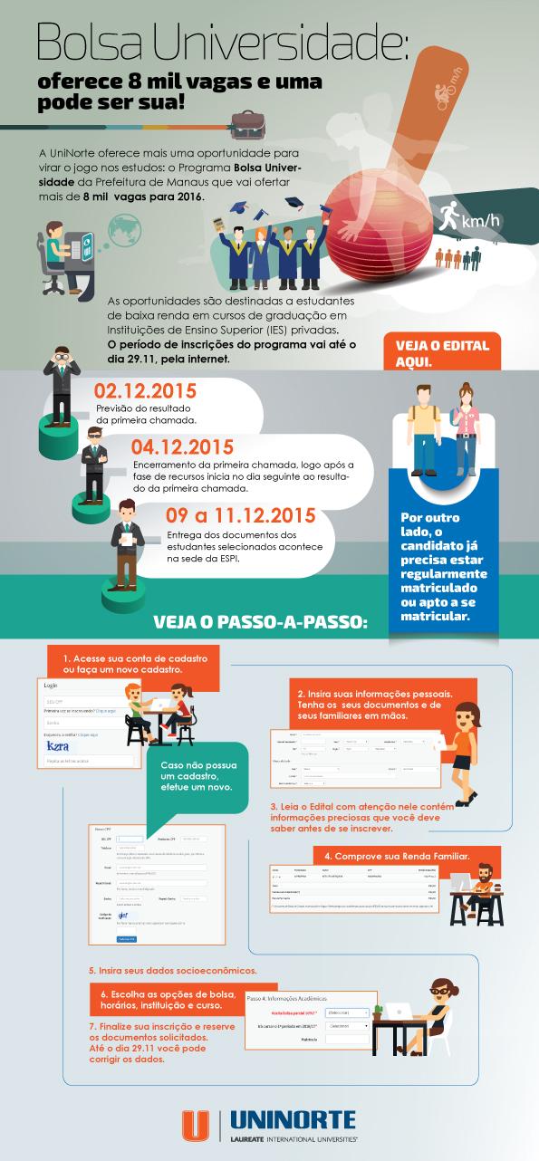 infografico_PBU_UNN