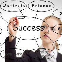 carreira e gestão